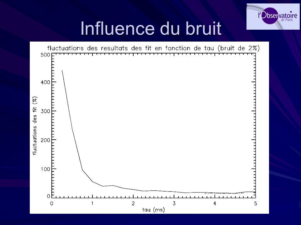 Influence du bruit