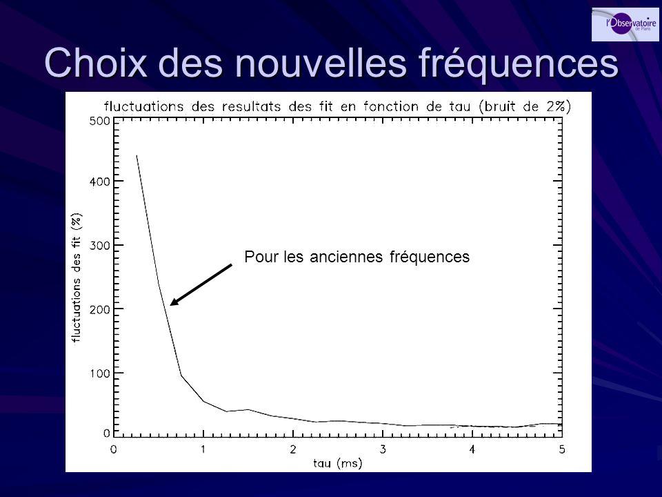 Choix des nouvelles fréquences Pour les anciennes fréquences