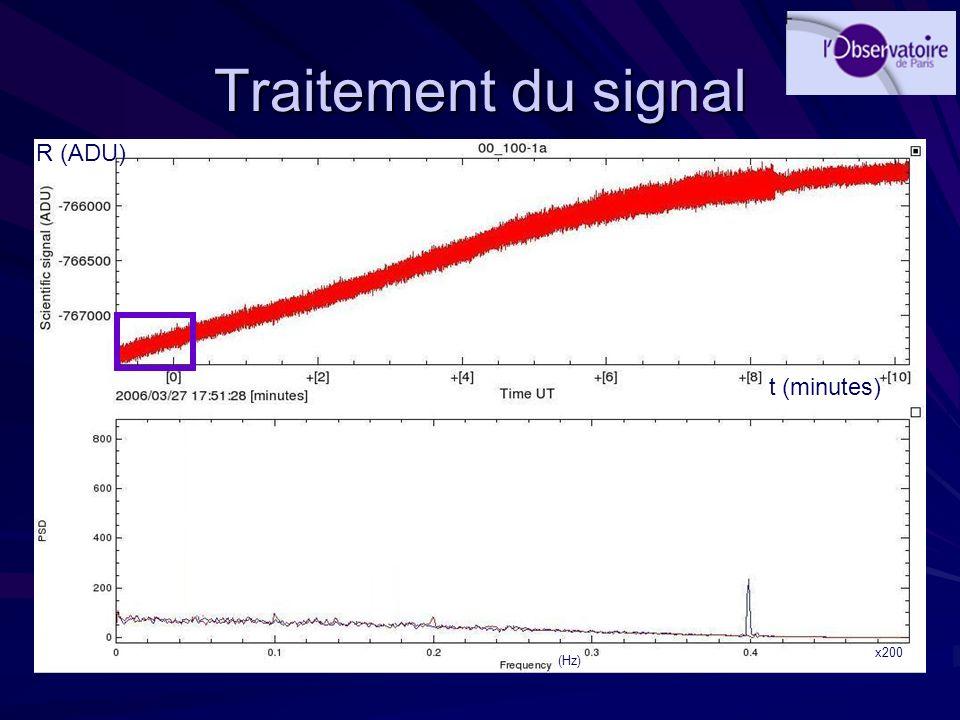 Traitement du signal R (ADU) t (minutes) x200 (Hz)