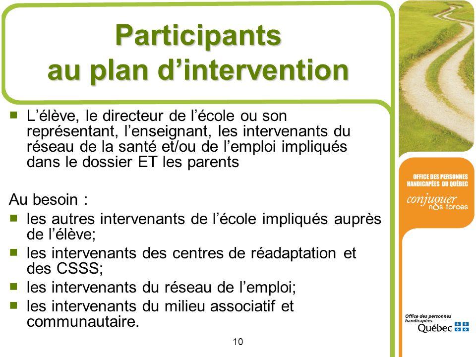 10 Participants au plan dintervention Lélève, le directeur de lécole ou son représentant, lenseignant, les intervenants du réseau de la santé et/ou de