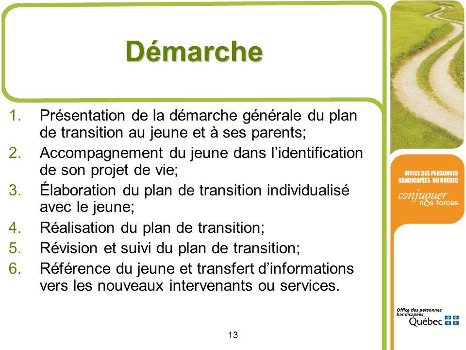 13 Démarche 1.Présentation de la démarche générale du plan de transition au jeune et à ses parents; 2.Accompagnement du jeune dans lidentification de