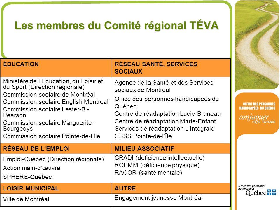 16 Les membres du Comité régional TÉVA ÉDUCATIONRÉSEAU SANTÉ, SERVICES SOCIAUX Ministère de lÉducation, du Loisir et du Sport (Direction régionale) Co