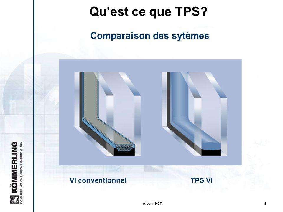 A.Lorin KCF2 Quest ce que TPS? Comparaison des sytèmes VI conventionnelTPS VI