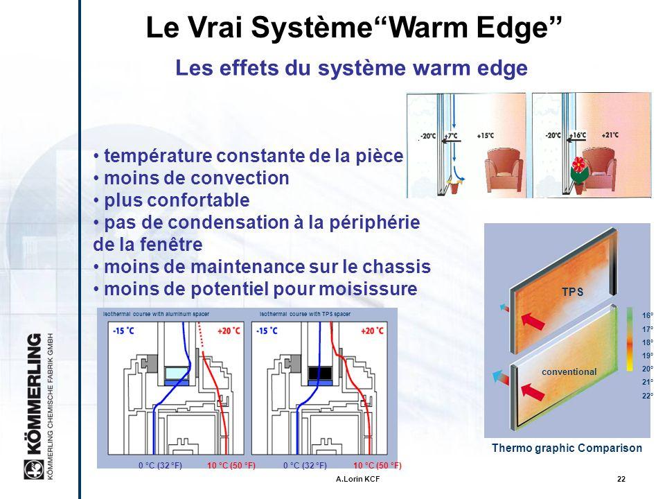 A.Lorin KCF21 Tests étendus: Quest ce qui rend le TPS si special? Resultats constants : - Point de rosée -70 °C (-94 °F) - pas de rupture adhésive - p