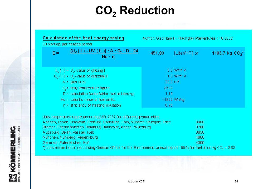 A.Lorin KCF25 Economie dénergie Le Vrai système Warm Edge Vitrage Isolant sans gaz U g = 3,0 W/m²K Vitrage Isolant low-E sans gaz U g = 1,6 W/m²K Vitr