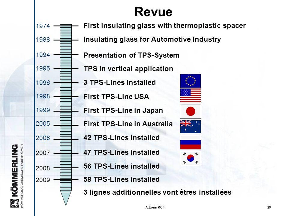 A.Lorin KCF28 Réduction de CO 2 Le vrai système bord chaud Réduction de pétrole en l Réduction de CO 2 en kg
