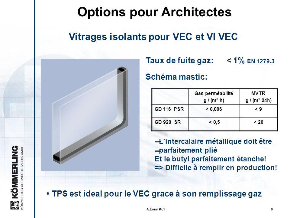 A.Lorin KCF9 TPS est ideal pour le VEC grace à son remplissage gaz Options pour Architectes Vitrages isolants pour VEC et VI VEC Taux de fuite gaz: < 1% EN 1279.3 Schéma mastic: Gas perméabilité g / (m² h) MVTR g / (m² 24h) GD 116 PSR< 0,006< 9 GD 920 SR < 0,5< 20 Lintercalaire métallique doit être parfaitement plié Et le butyl parfaitement étanche.