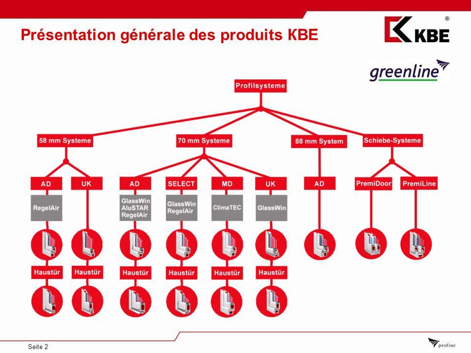 Seite 2 Présentation générale des produits КВЕ