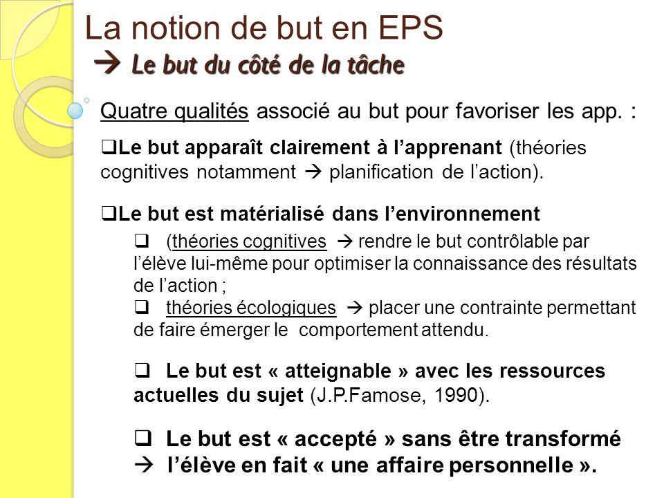 Le but du côté de la tâche Le but du côté de la tâche La notion de but en EPS Quatre qualités associé au but pour favoriser les app. : Le but apparaît