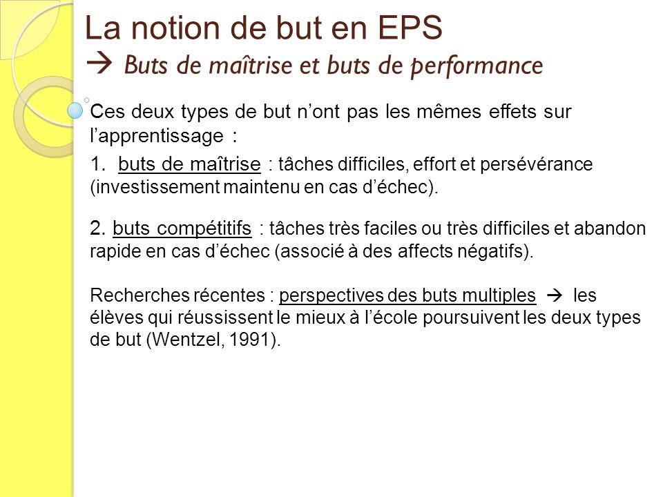 Buts de maîtrise et buts de performance Buts de maîtrise et buts de performance La notion de but en EPS Ces deux types de but nont pas les mêmes effet
