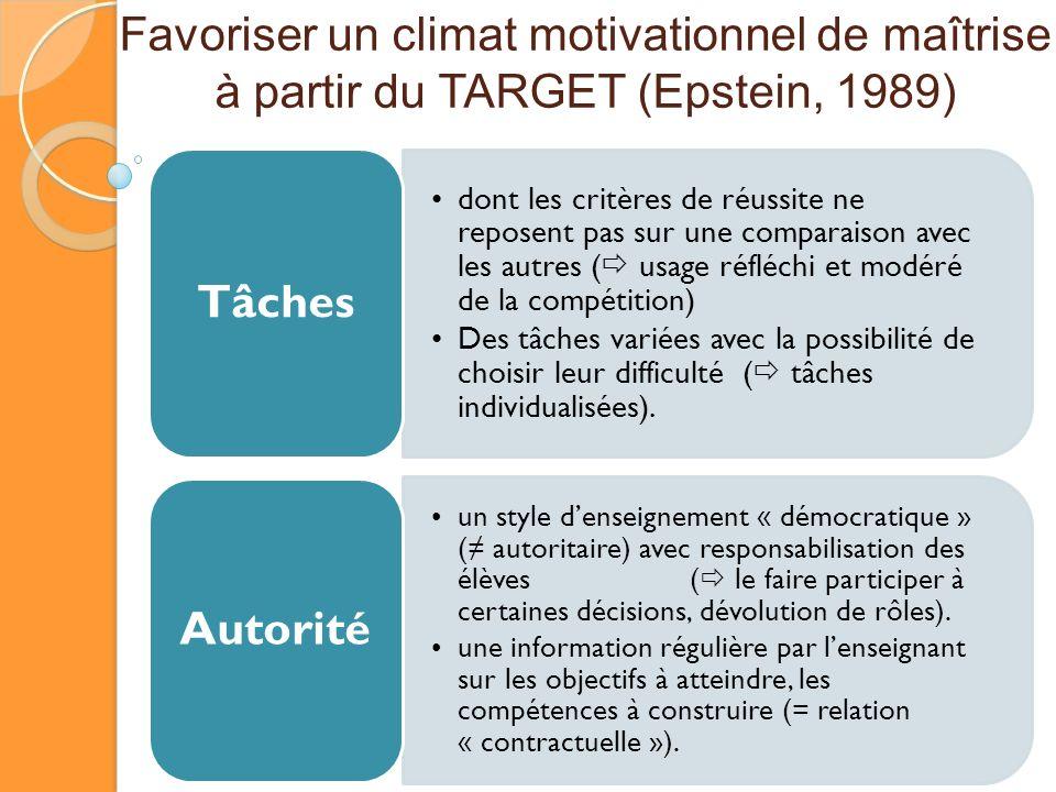 Favoriser un climat motivationnel de maîtrise à partir du TARGET (Epstein, 1989) dont les critères de réussite ne reposent pas sur une comparaison ave