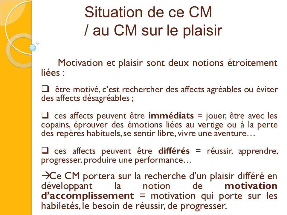 Situation de ce CM / au CM sur le plaisir Motivation et plaisir sont deux notions étroitement liées : être motivé, cest rechercher des affects agréabl