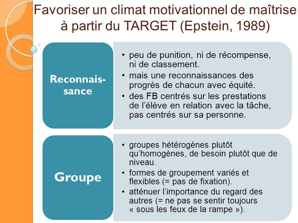 Favoriser un climat motivationnel de maîtrise à partir du TARGET (Epstein, 1989) peu de punition, ni de récompense, ni de classement. mais une reconna