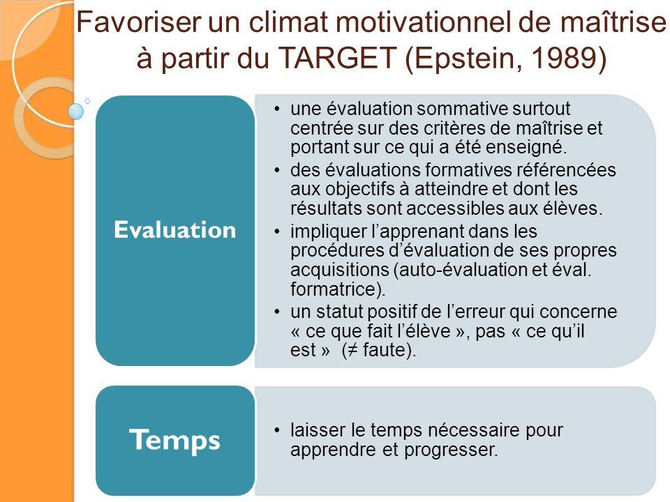 Favoriser un climat motivationnel de maîtrise à partir du TARGET (Epstein, 1989) une évaluation sommative surtout centrée sur des critères de maîtrise