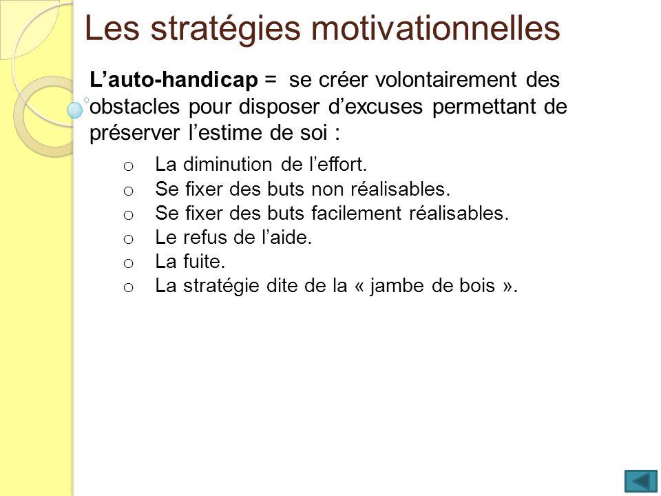 Les stratégies motivationnelles Lauto-handicap = se créer volontairement des obstacles pour disposer dexcuses permettant de préserver lestime de soi :