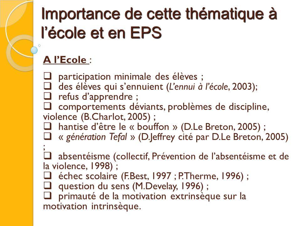 Importance de cette thématique à lécole et en EPS A lEcole : participation minimale des élèves ; des élèves qui sennuient (Lennui à lécole, 2003); ref