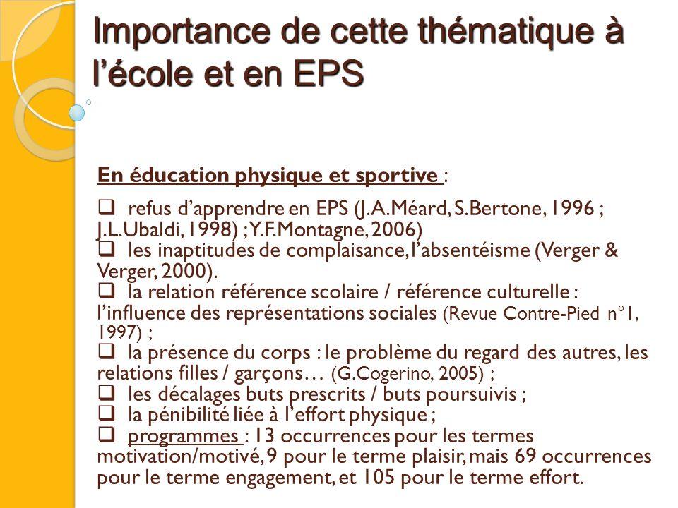 Importance de cette thématique à lécole et en EPS En éducation physique et sportive : refus dapprendre en EPS (J.A.Méard, S.Bertone, 1996 ; J.L.Ubaldi