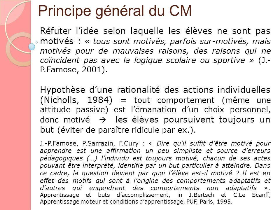 Principe général du CM Réfuter lidée selon laquelle les élèves ne sont pas motivés : Réfuter lidée selon laquelle les élèves ne sont pas motivés : « t