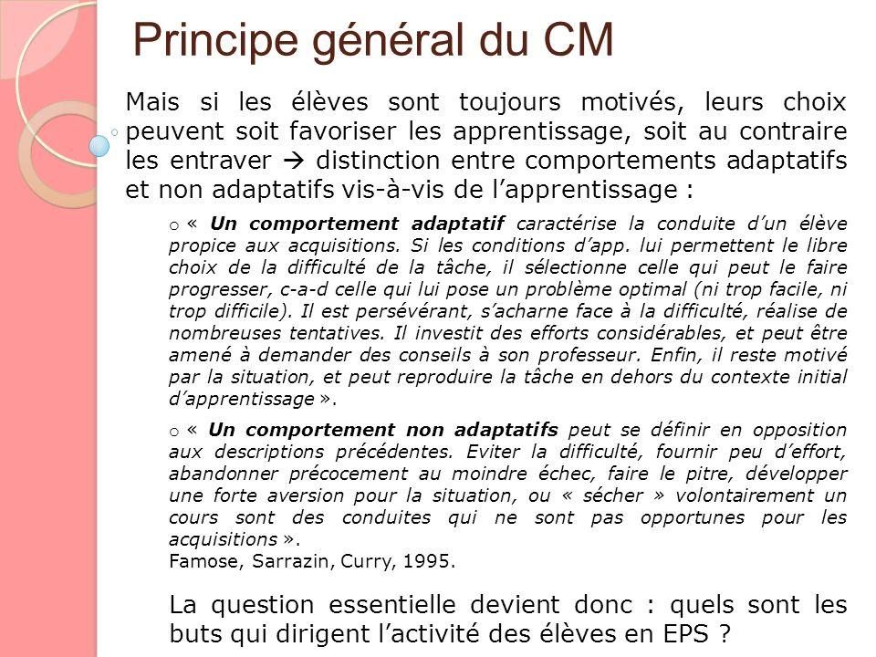 Principe général du CM comportements adaptatifs et non adaptatifs vis-à-vis de lapprentissage Mais si les élèves sont toujours motivés, leurs choix pe