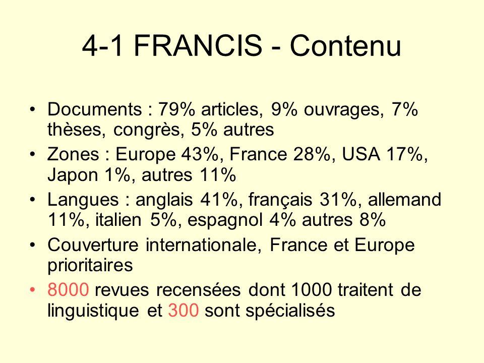 4-1 FRANCIS - Contenu Documents : 79% articles, 9% ouvrages, 7% thèses, congrès, 5% autres Zones : Europe 43%, France 28%, USA 17%, Japon 1%, autres 1