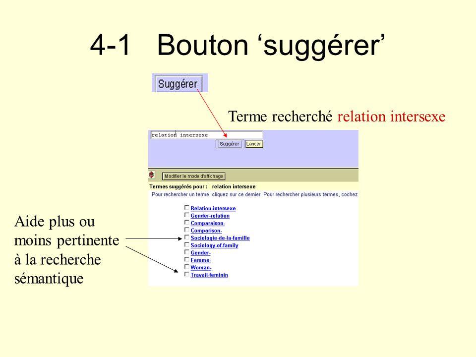 4-1 Bouton suggérer Aide plus ou moins pertinente à la recherche sémantique Terme recherché relation intersexe