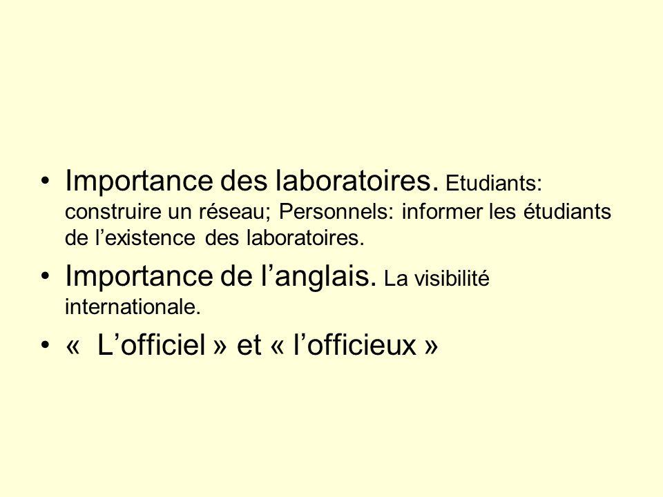 Importance des laboratoires. Etudiants: construire un réseau; Personnels: informer les étudiants de lexistence des laboratoires. Importance de langlai