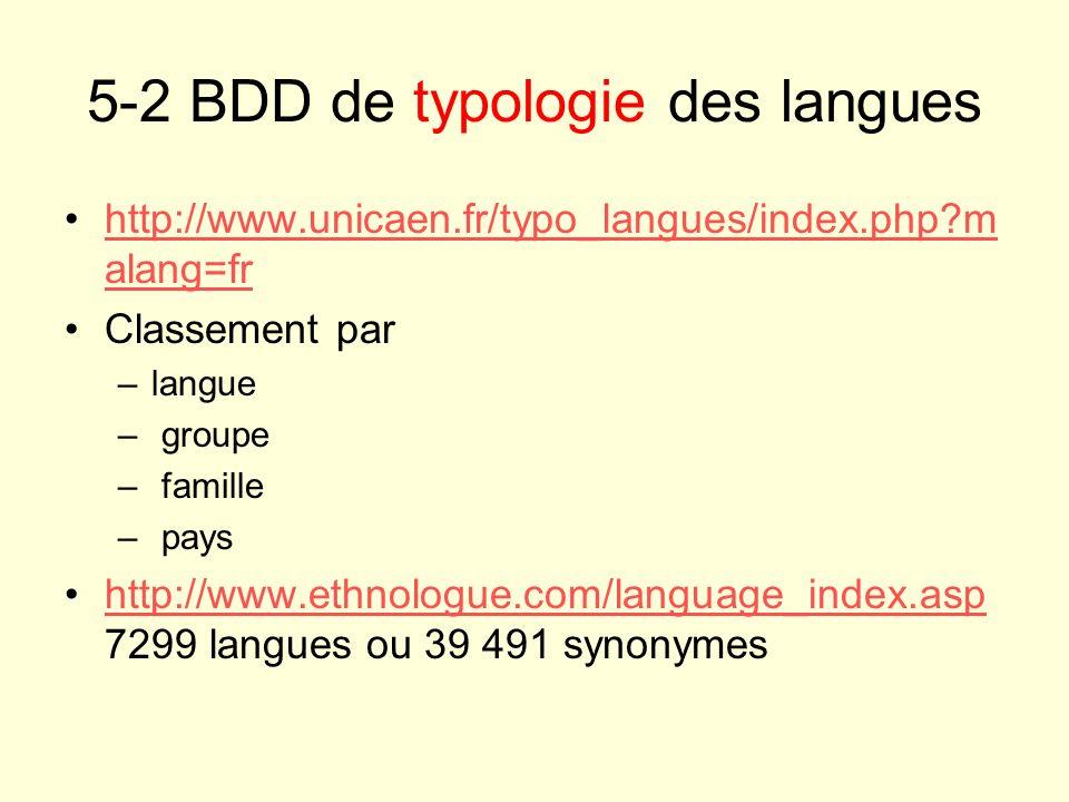 5-2 BDD de typologie des langues http://www.unicaen.fr/typo_langues/index.php?m alang=frhttp://www.unicaen.fr/typo_langues/index.php?m alang=fr Classe