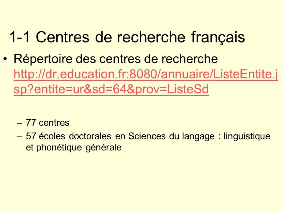 Répertoire des centres de recherche http://dr.education.fr:8080/annuaire/ListeEntite.j sp?entite=ur&sd=64&prov=ListeSd http://dr.education.fr:8080/ann