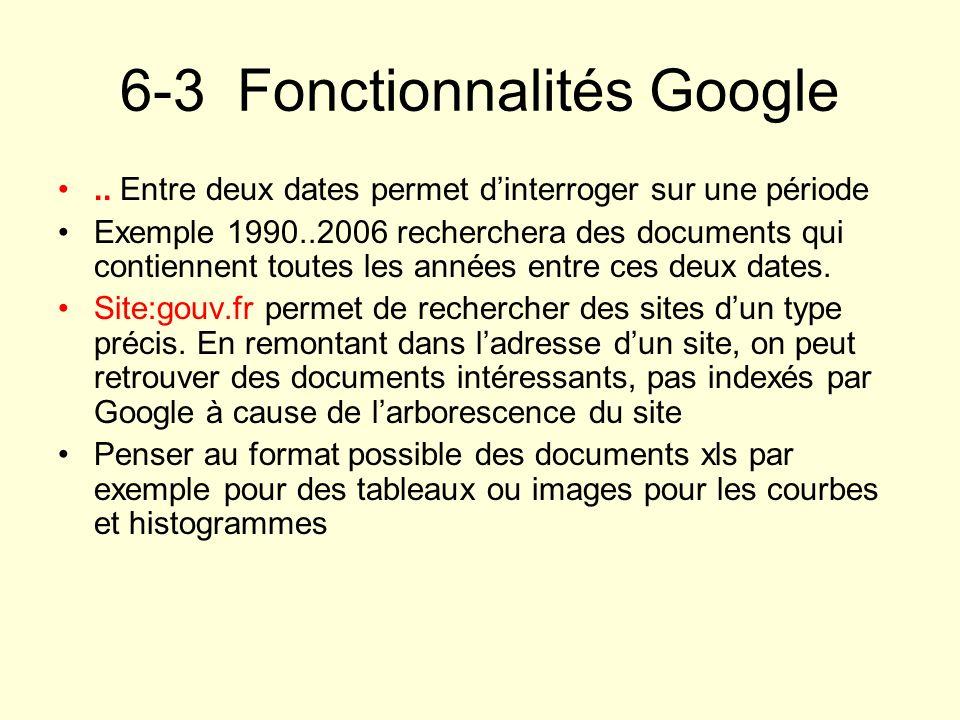6-3 Fonctionnalités Google.. Entre deux dates permet dinterroger sur une période Exemple 1990..2006 recherchera des documents qui contiennent toutes l