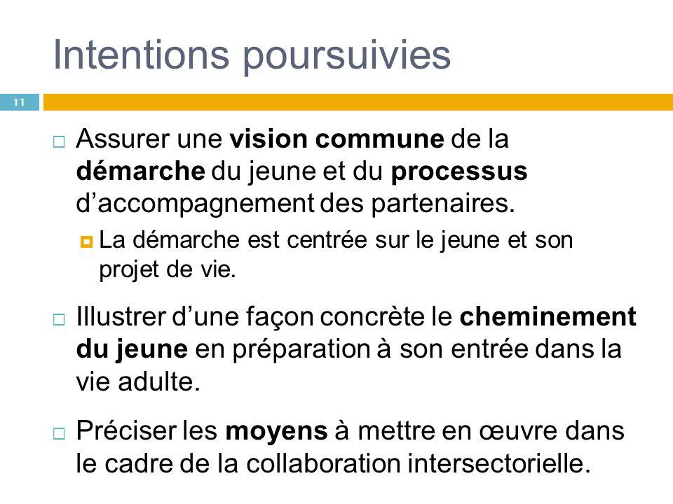 Intentions poursuivies Assurer une vision commune de la démarche du jeune et du processus daccompagnement des partenaires. La démarche est centrée sur