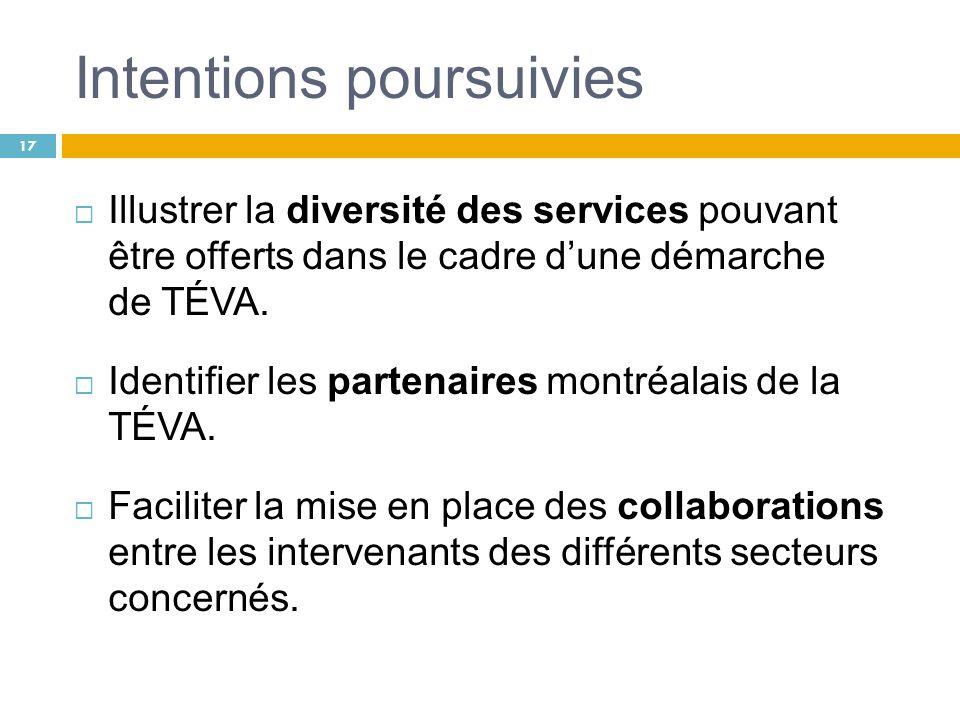Intentions poursuivies Illustrer la diversité des services pouvant être offerts dans le cadre dune démarche de TÉVA. Identifier les partenaires montré