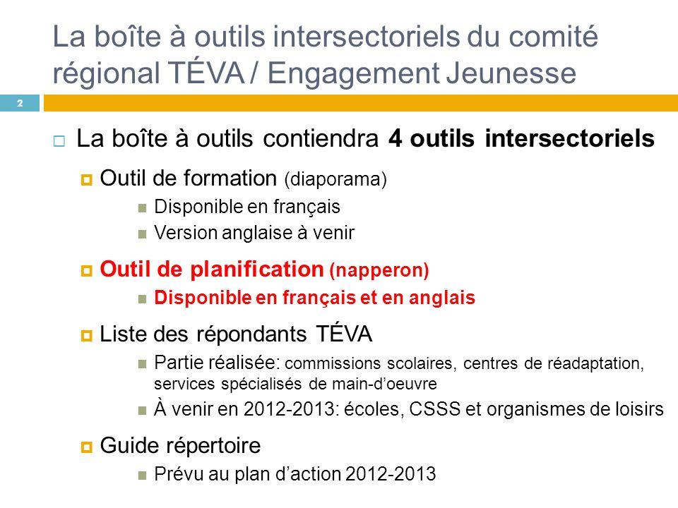 La boîte à outils intersectoriels du comité régional TÉVA / Engagement Jeunesse La boîte à outils contiendra 4 outils intersectoriels Outil de formati