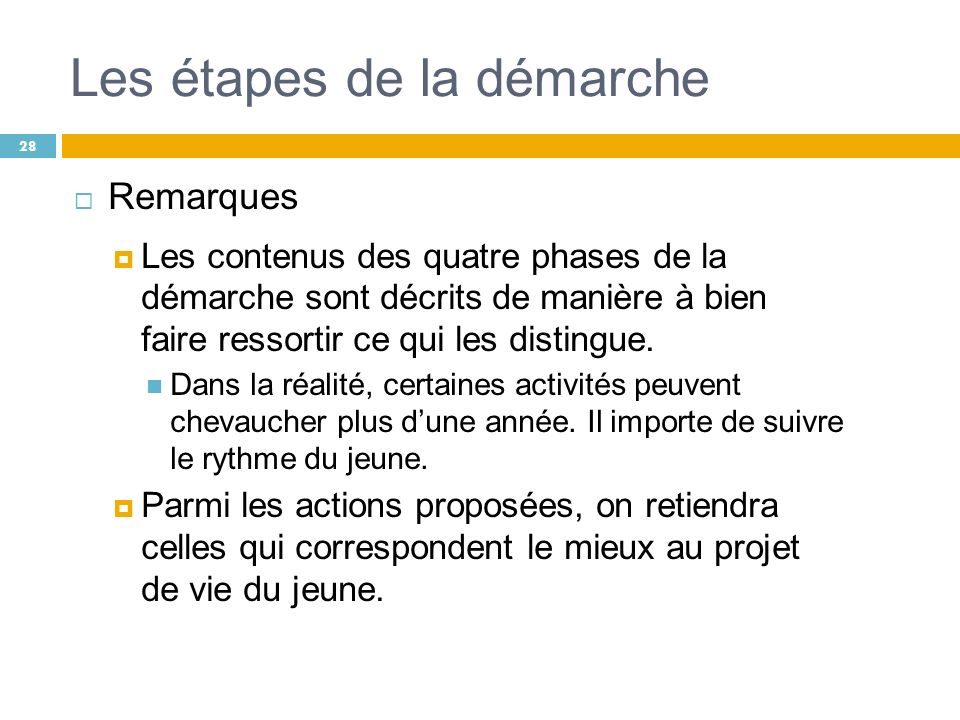 Les étapes de la démarche Remarques Les contenus des quatre phases de la démarche sont décrits de manière à bien faire ressortir ce qui les distingue.