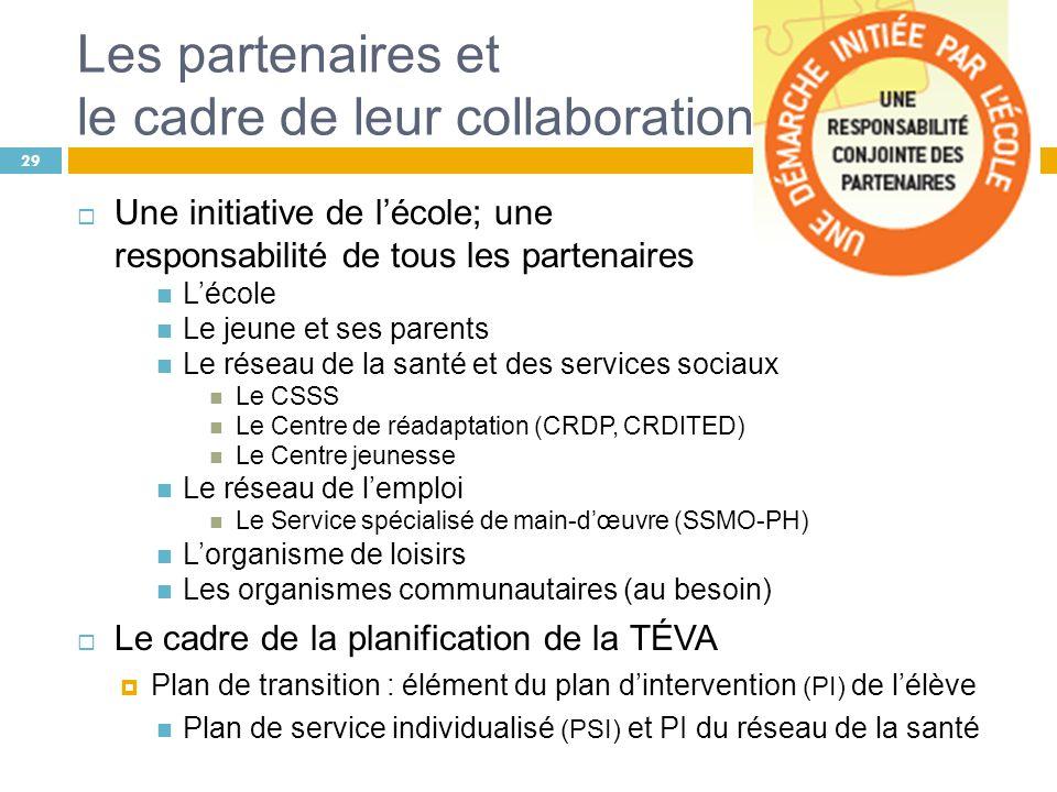Les partenaires et le cadre de leur collaboration Une initiative de lécole; une responsabilité de tous les partenaires Lécole Le jeune et ses parents