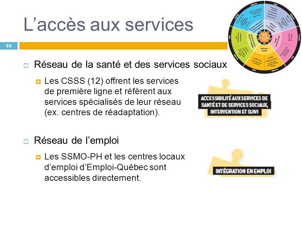 Laccès aux services Réseau de la santé et des services sociaux Les CSSS (12) offrent les services de première ligne et réfèrent aux services spécialis