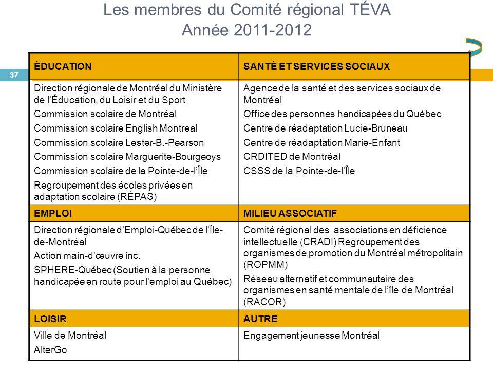 Les membres du Comité régional TÉVA Année 2011-2012 ÉDUCATION SANTÉ ET SERVICES SOCIAUX Direction régionale de Montréal du Ministère de lÉducation, du