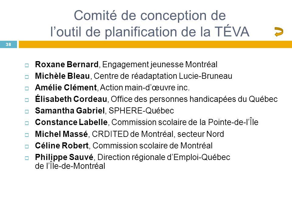 Comité de conception de loutil de planification de la TÉVA Roxane Bernard, Engagement jeunesse Montréal Michèle Bleau, Centre de réadaptation Lucie-Br
