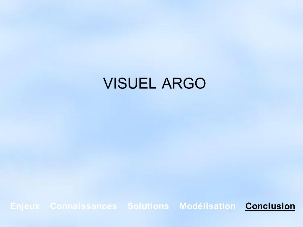 Enjeux Connaissances Solutions Modélisation Conclusion VISUEL ARGO