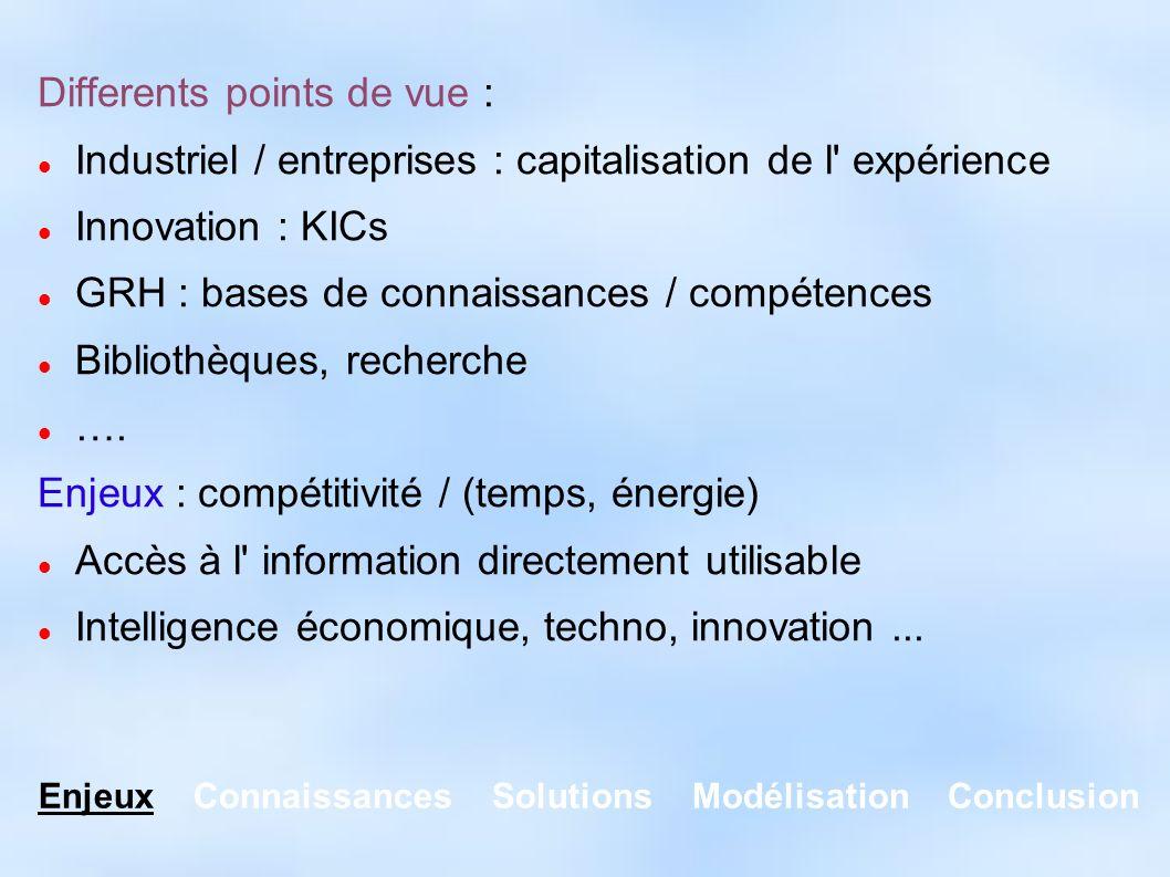 Enjeux Connaissances Solutions Modélisation Conclusion Differents points de vue : Industriel / entreprises : capitalisation de l' expérience Innovatio