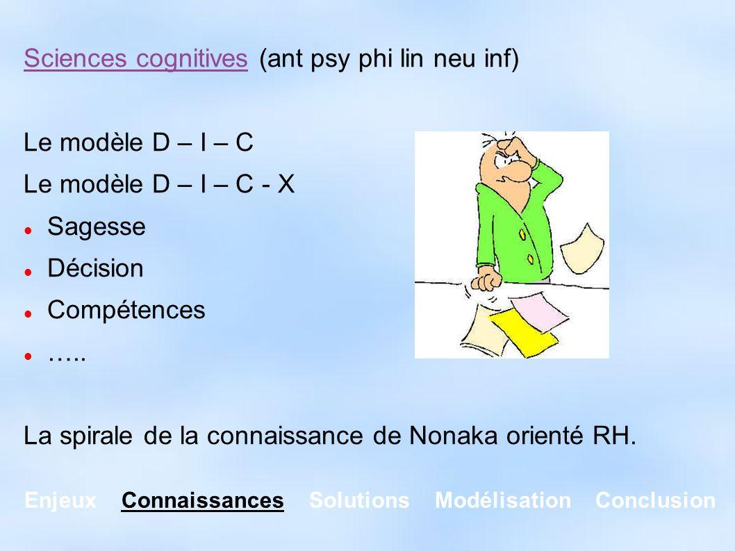 Enjeux Connaissances Solutions Modélisation Conclusion Sciences cognitives (ant psy phi lin neu inf) Le modèle D – I – C Le modèle D – I – C - X Sages