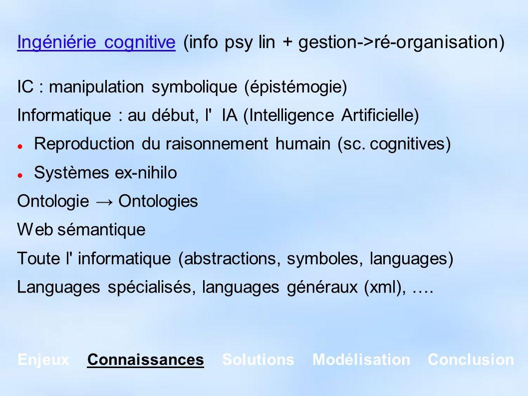 Enjeux Connaissances Solutions Modélisation Conclusion Ingéniérie cognitive (info psy lin + gestion->ré-organisation) IC : manipulation symbolique (ép