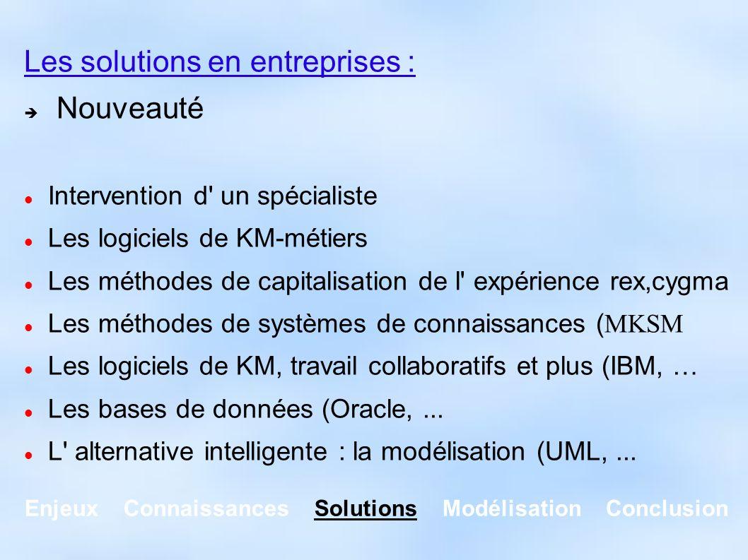 Enjeux Connaissances Solutions Modélisation Conclusion La modélisation Sytèmes industriels : SADT (stucturel-fonctionnel) Systèmes d Information d entreprise : MERISE Généraliste : UML Milliers de langages de modélisation ….