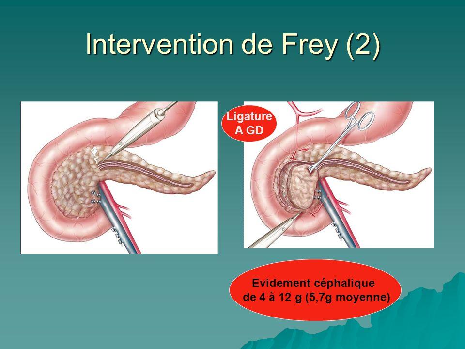 Intervention de Frey (2) Ligature A GD Evidement céphalique de 4 à 12 g (5,7g moyenne)