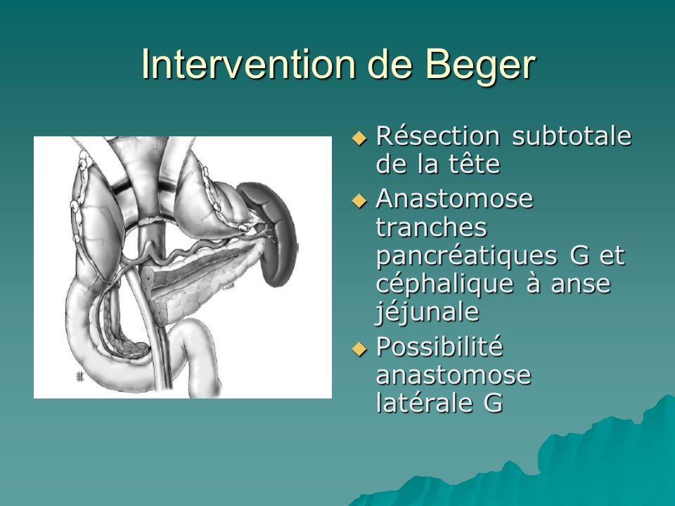 Intervention de Beger Résection subtotale de la tête Résection subtotale de la tête Anastomose tranches pancréatiques G et céphalique à anse jéjunale