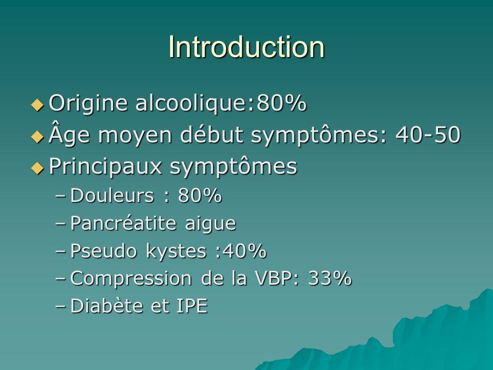 Introduction Origine alcoolique:80% Origine alcoolique:80% Âge moyen début symptômes: 40-50 Âge moyen début symptômes: 40-50 Principaux symptômes Prin