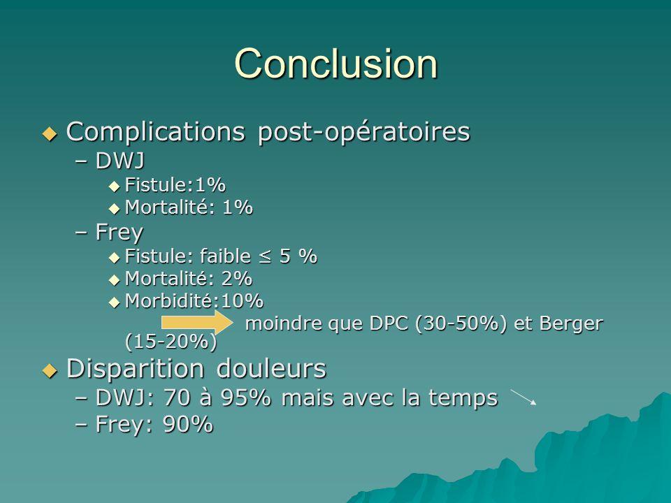 Conclusion Complications post-opératoires Complications post-opératoires –DWJ Fistule:1% Fistule:1% Mortalité: 1% Mortalité: 1% –Frey Fistule: faible