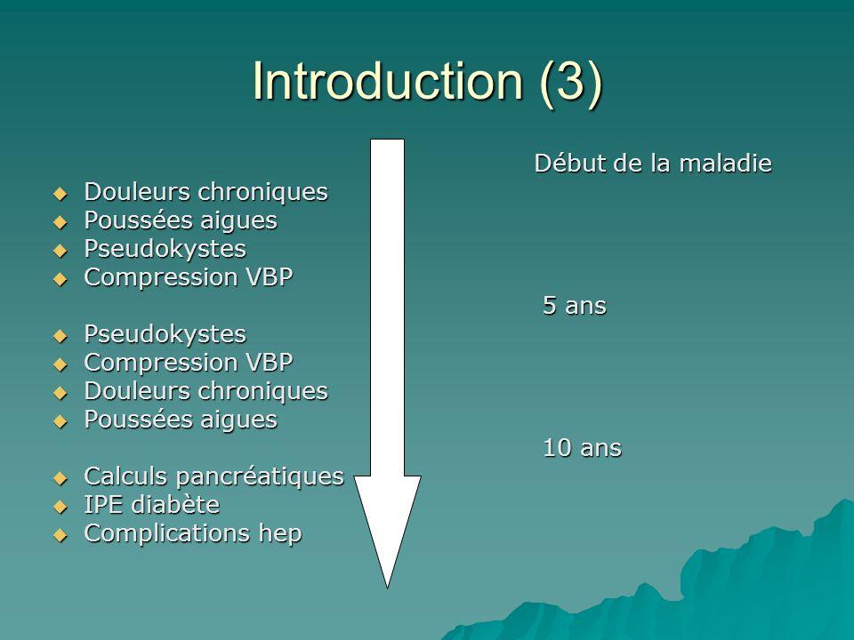 Introduction (3) Début de la maladie Début de la maladie Douleurs chroniques Douleurs chroniques Poussées aigues Poussées aigues Pseudokystes Pseudoky