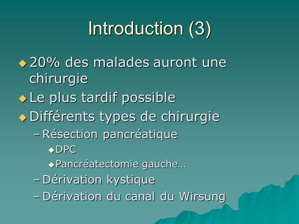 Introduction (3) 20% des malades auront une chirurgie 20% des malades auront une chirurgie Le plus tardif possible Le plus tardif possible Différents