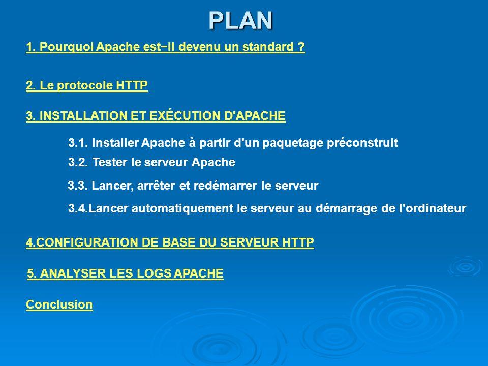 PLAN 1. Pourquoi Apache estil devenu un standard ? 2. Le protocole HTTP 3. INSTALLATION ET EXÉCUTION D'APACHE 3.2. Tester le serveur Apache 3.1. Insta