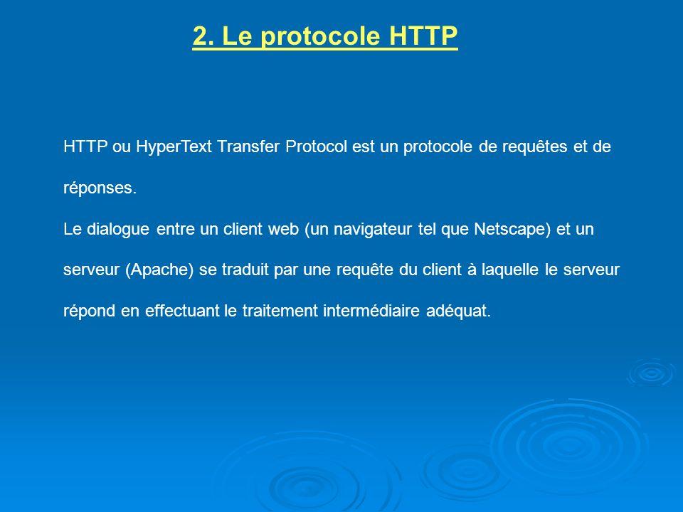 2. Le protocole HTTP HTTP ou HyperText Transfer Protocol est un protocole de requêtes et de réponses. Le dialogue entre un client web (un navigateur t